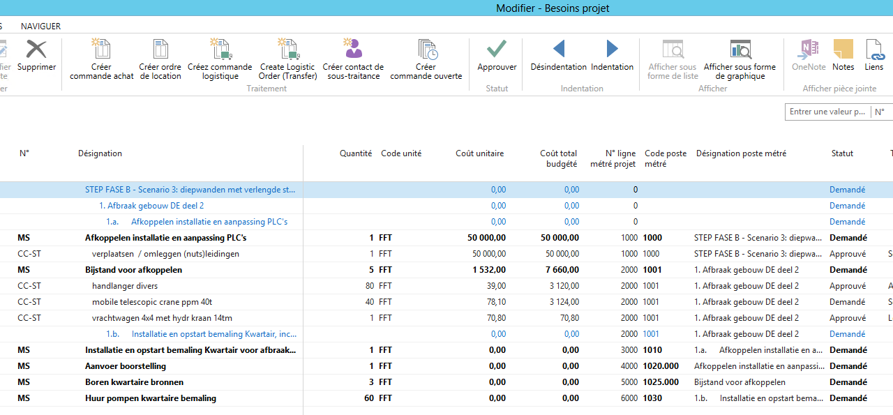 Gestion operationnelle